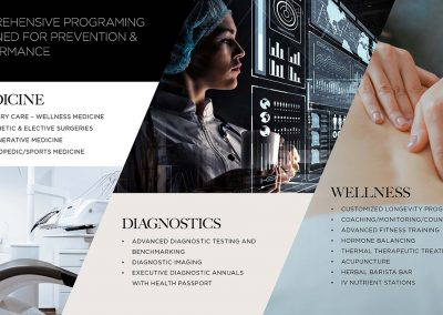Illustration describing the health and wellness services offered at Legacy Hotel & Residences condo.